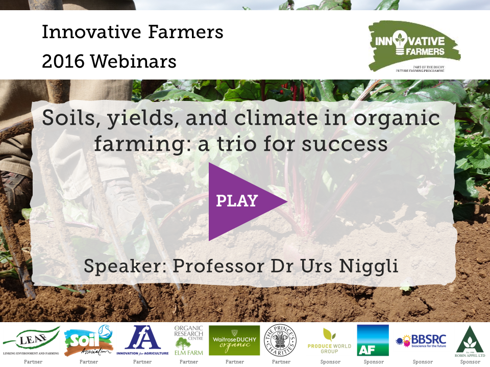 Soils, yield, and climate in organic farming